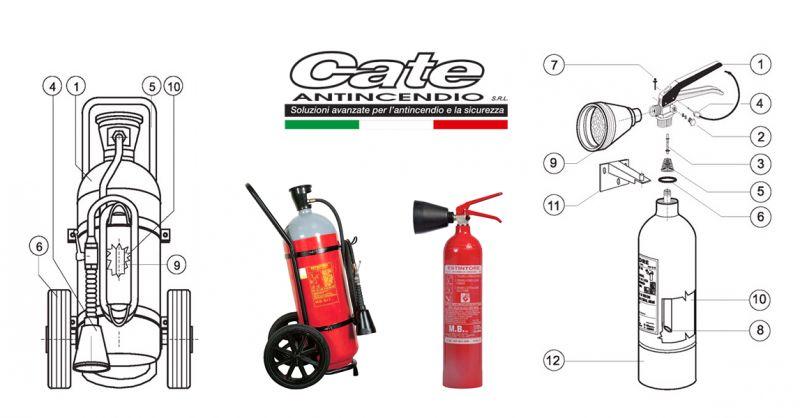CATE ANTINCENDIO offerta Vendita materiale antincendio pompieristico - promozione estintori
